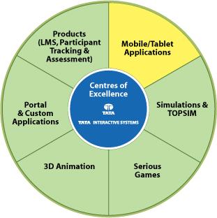 Tis-centres-of-excellence