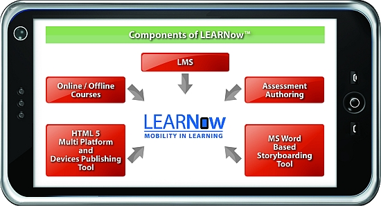 Components-of-learnow
